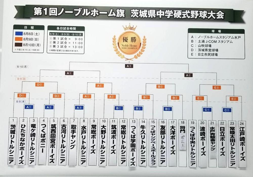 第1回ノーブルホーム旗大会_組み合わせ(仮)